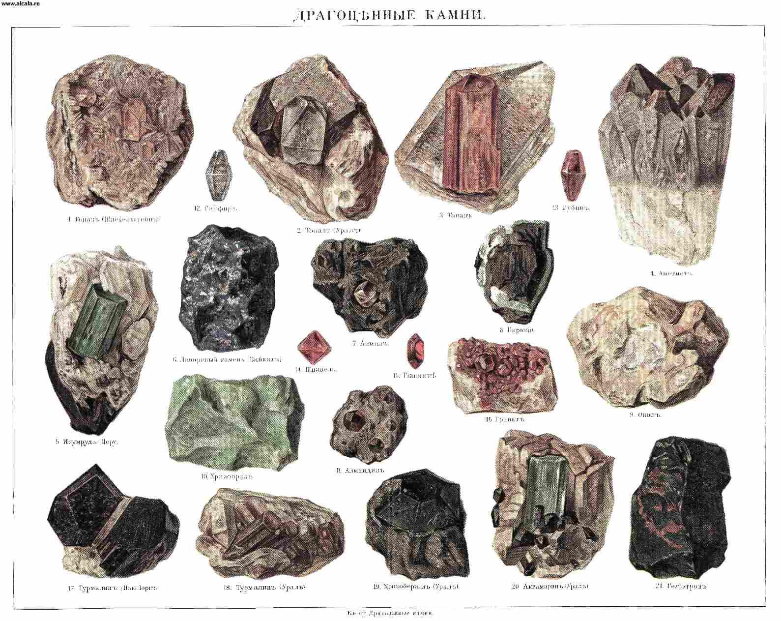 драгоценные камни урала фото и название