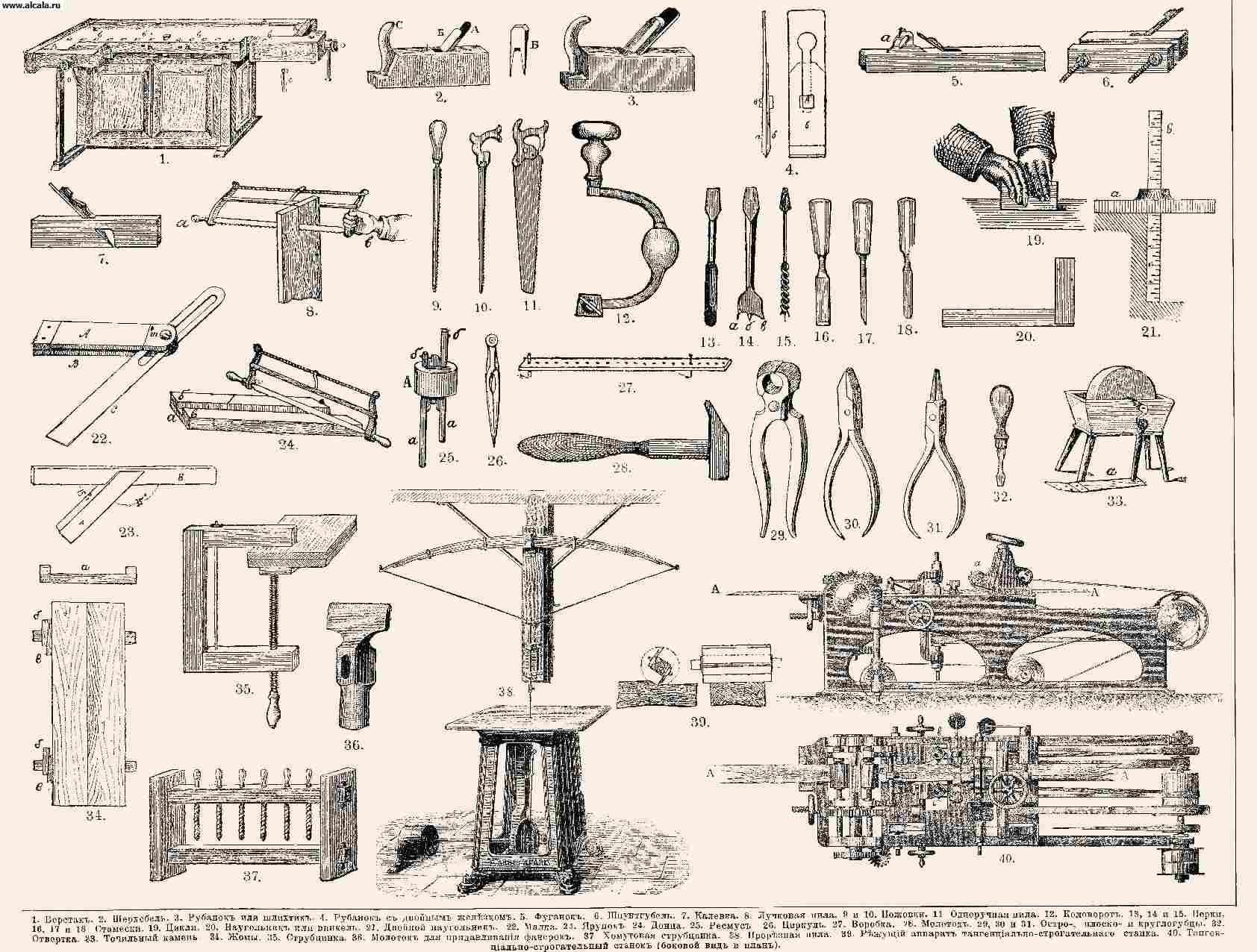 Инструменты из дерева своими руками